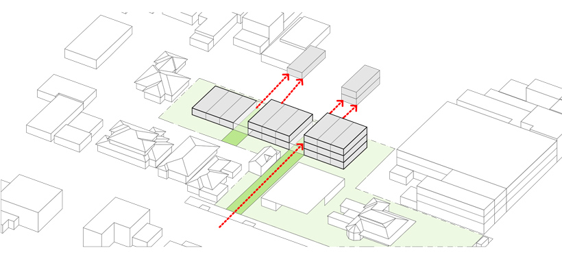 Gaps in massing to provide permeability, light, landscape and open space